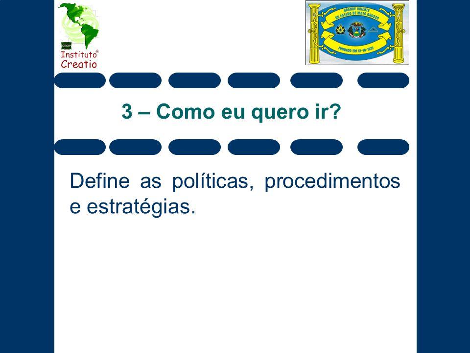 Define as políticas, procedimentos e estratégias.