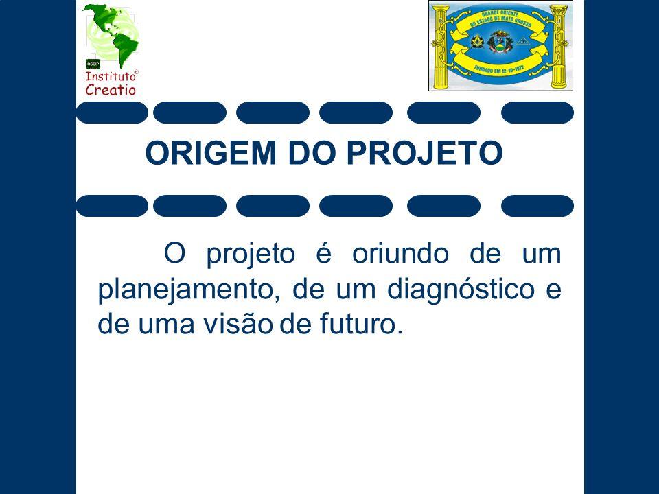 ORIGEM DO PROJETO O projeto é oriundo de um planejamento, de um diagnóstico e de uma visão de futuro.