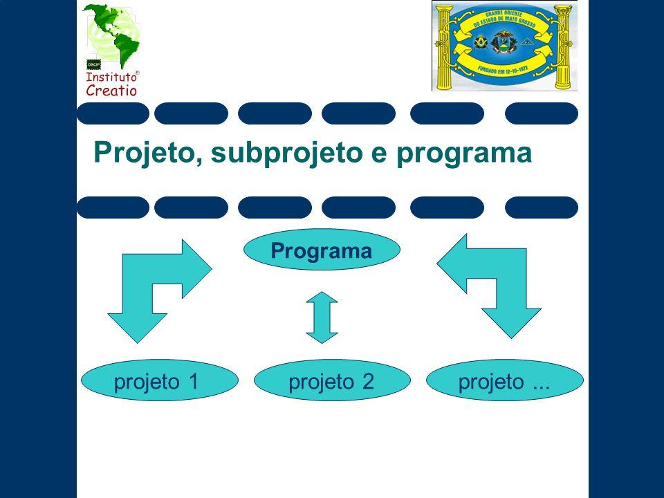 Projeto, subprojeto e programa