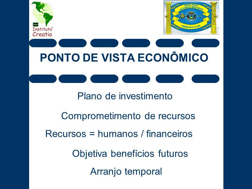 PONTO DE VISTA ECONÔMICO