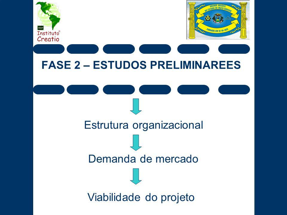 FASE 2 – ESTUDOS PRELIMINAREES