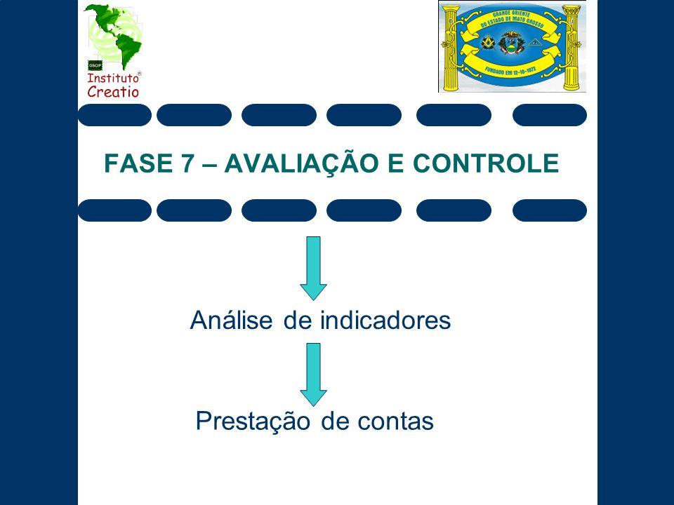 FASE 7 – AVALIAÇÃO E CONTROLE