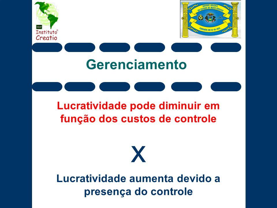 Gerenciamento Lucratividade pode diminuir em função dos custos de controle.