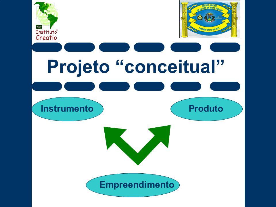 Projeto conceitual Instrumento Produto Empreendimento