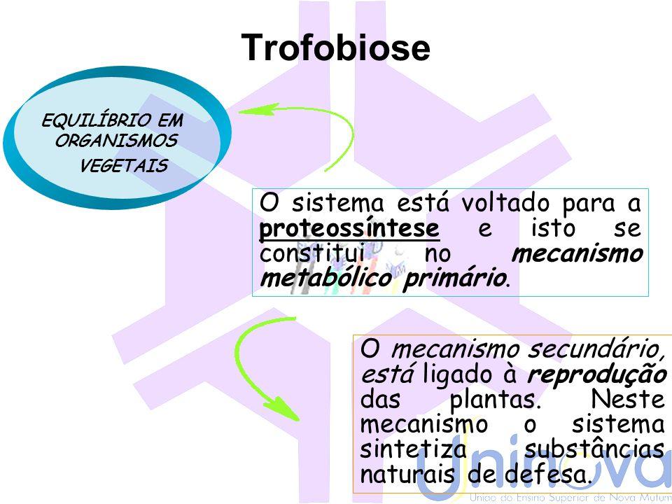 Trofobiose EQUILÍBRIO EM. ORGANISMOS. VEGETAIS. O sistema está voltado para a proteossíntese e isto se constitui no mecanismo metabólico primário.