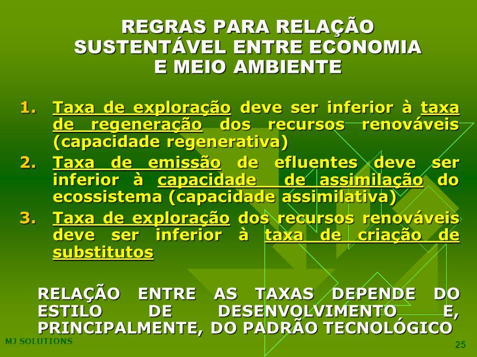 REGRAS PARA RELAÇÃO SUSTENTÁVEL ENTRE ECONOMIA E MEIO AMBIENTE