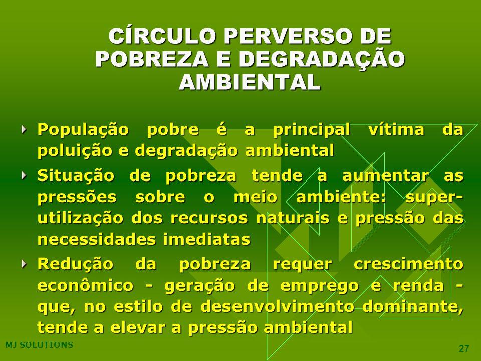 CÍRCULO PERVERSO DE POBREZA E DEGRADAÇÃO AMBIENTAL