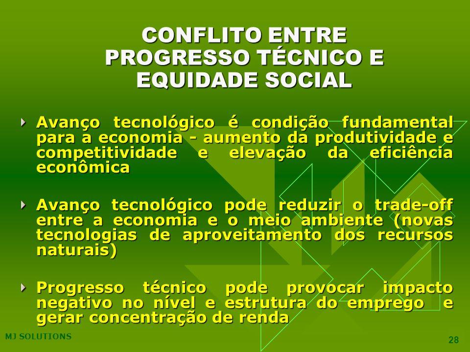 CONFLITO ENTRE PROGRESSO TÉCNICO E EQUIDADE SOCIAL