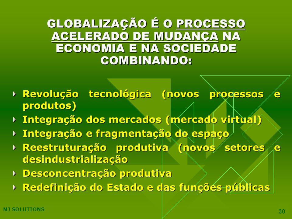 GLOBALIZAÇÃO É O PROCESSO ACELERADO DE MUDANÇA NA ECONOMIA E NA SOCIEDADE COMBINANDO: