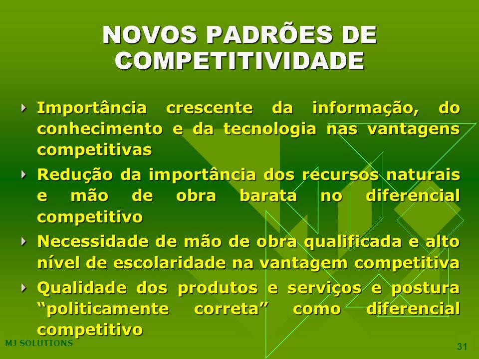 NOVOS PADRÕES DE COMPETITIVIDADE