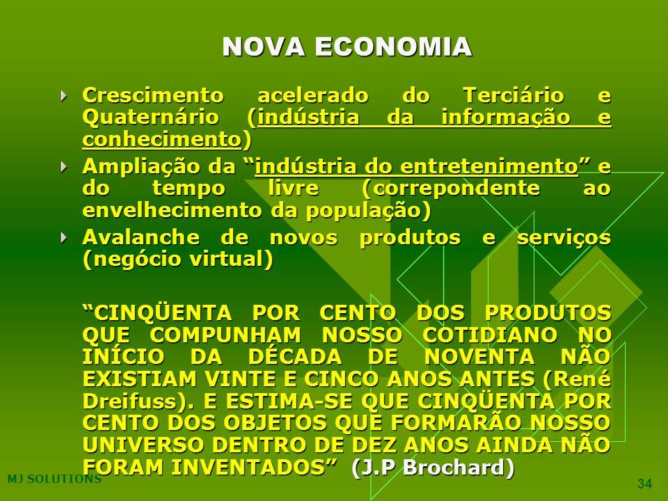 NOVA ECONOMIA Crescimento acelerado do Terciário e Quaternário (indústria da informação e conhecimento)