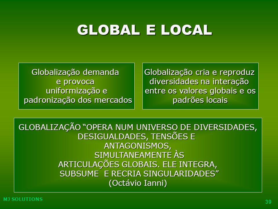 GLOBAL E LOCAL Globalização demanda e provoca uniformização e