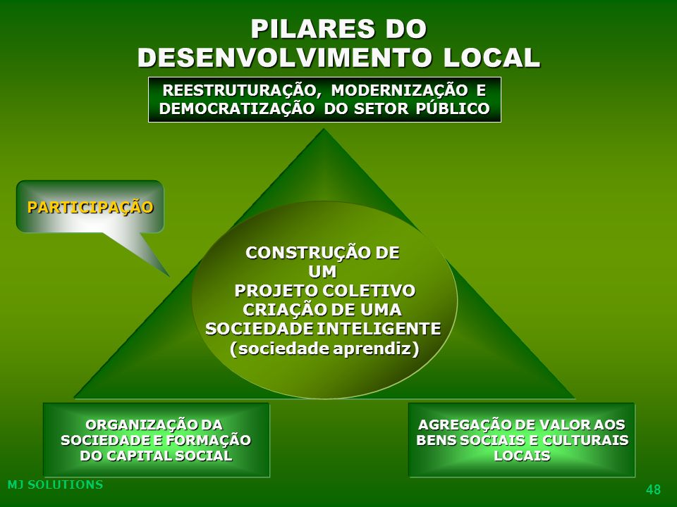 PILARES DO DESENVOLVIMENTO LOCAL