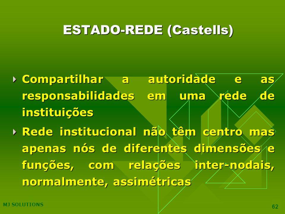 ESTADO-REDE (Castells)