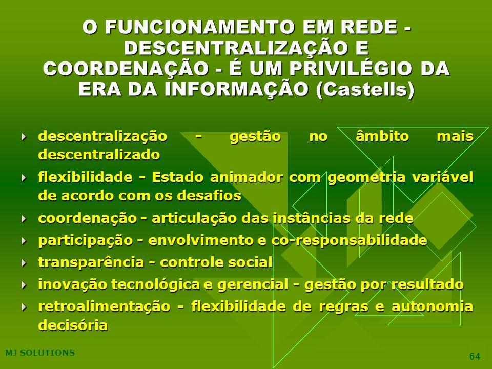 O FUNCIONAMENTO EM REDE - DESCENTRALIZAÇÃO E COORDENAÇÃO - É UM PRIVILÉGIO DA ERA DA INFORMAÇÃO (Castells)