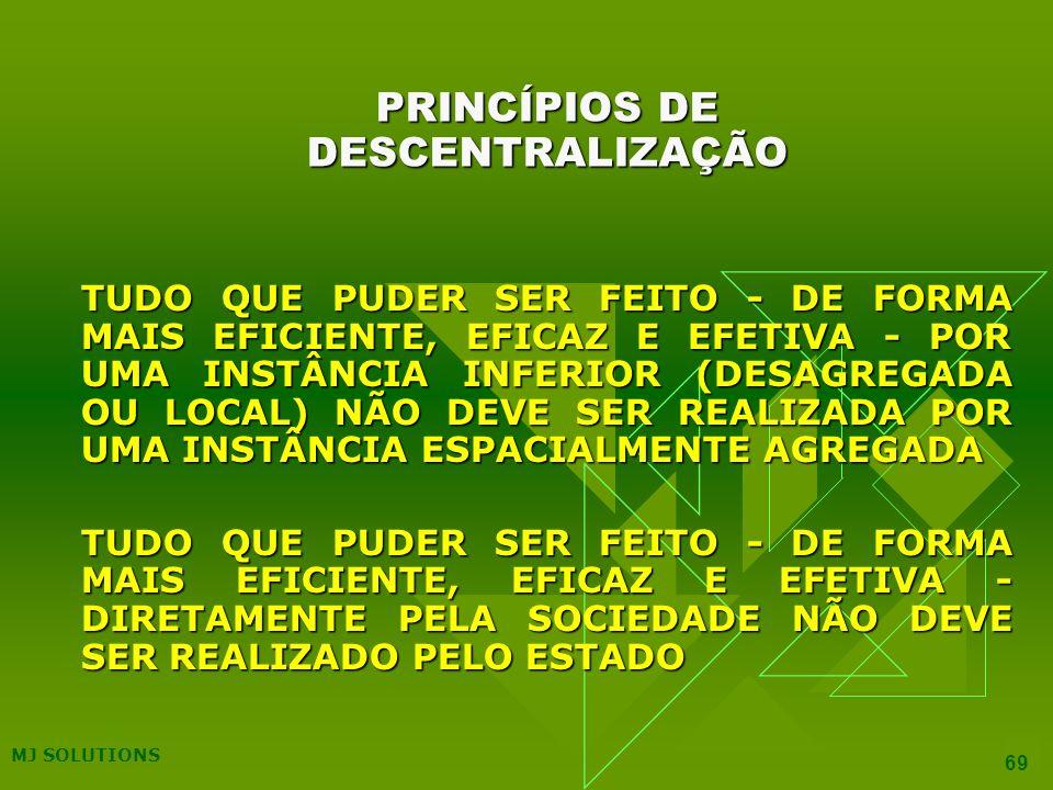 PRINCÍPIOS DE DESCENTRALIZAÇÃO