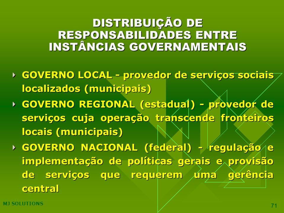 DISTRIBUIÇÃO DE RESPONSABILIDADES ENTRE INSTÂNCIAS GOVERNAMENTAIS