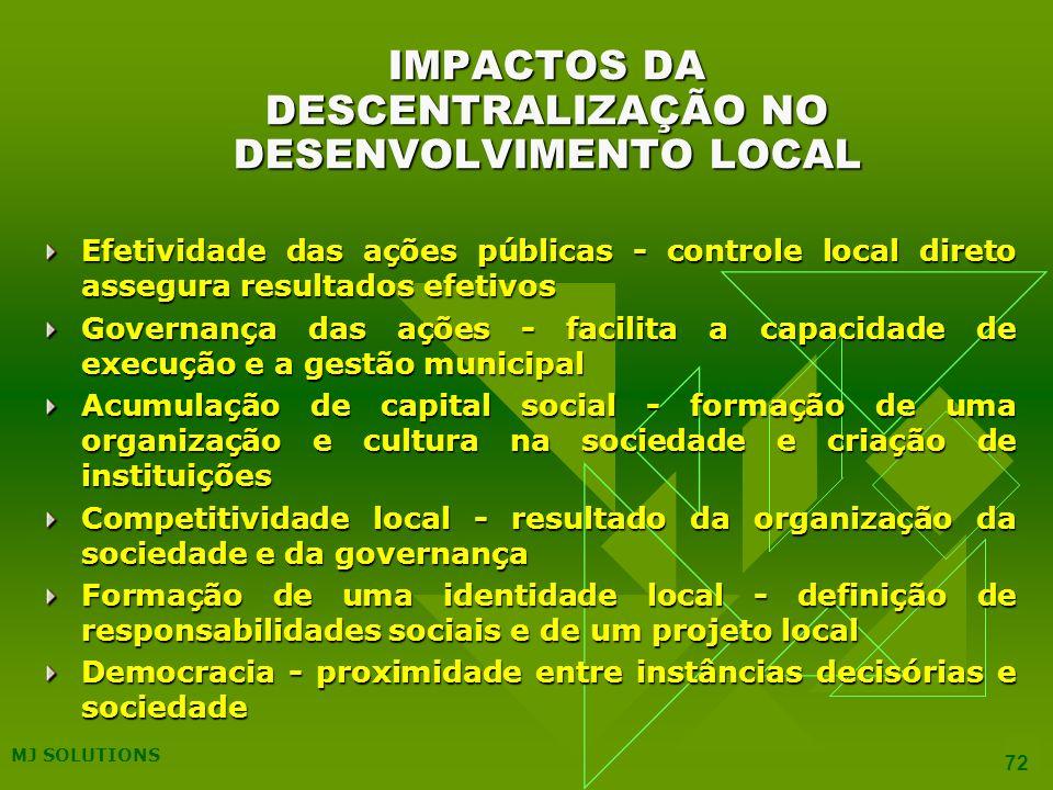 IMPACTOS DA DESCENTRALIZAÇÃO NO DESENVOLVIMENTO LOCAL