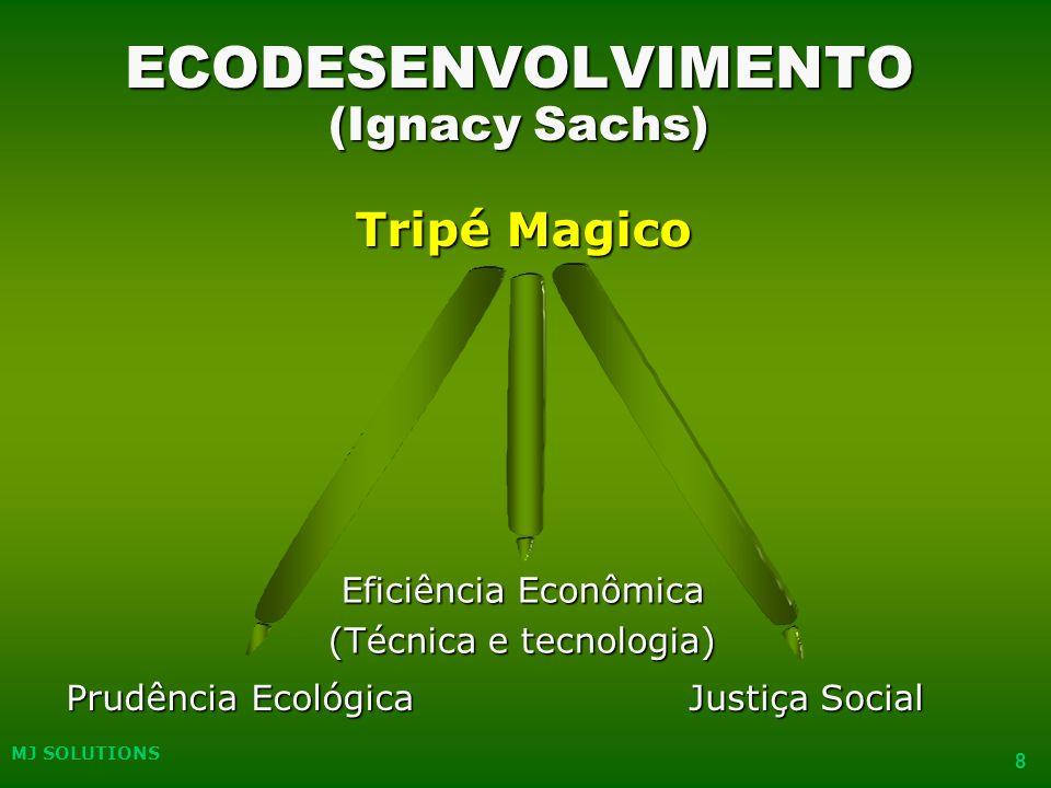 ECODESENVOLVIMENTO (Ignacy Sachs)