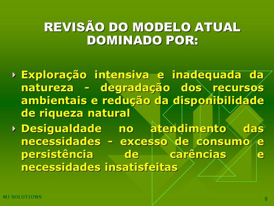 REVISÃO DO MODELO ATUAL DOMINADO POR: