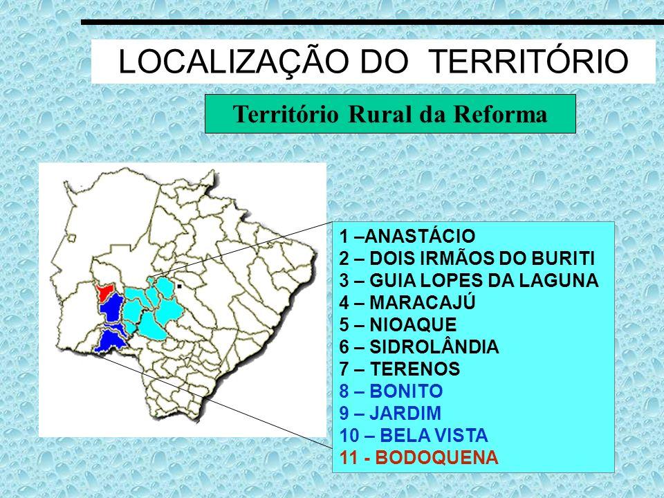 LOCALIZAÇÃO DO TERRITÓRIO