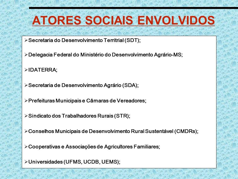 ATORES SOCIAIS ENVOLVIDOS