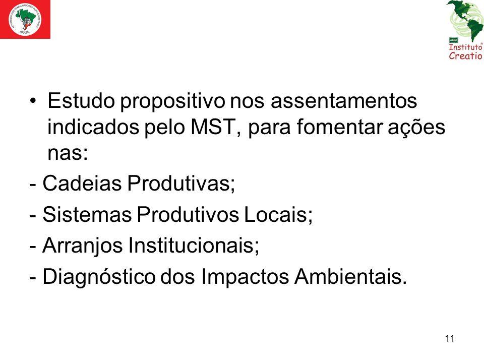 Estudo propositivo nos assentamentos indicados pelo MST, para fomentar ações nas: