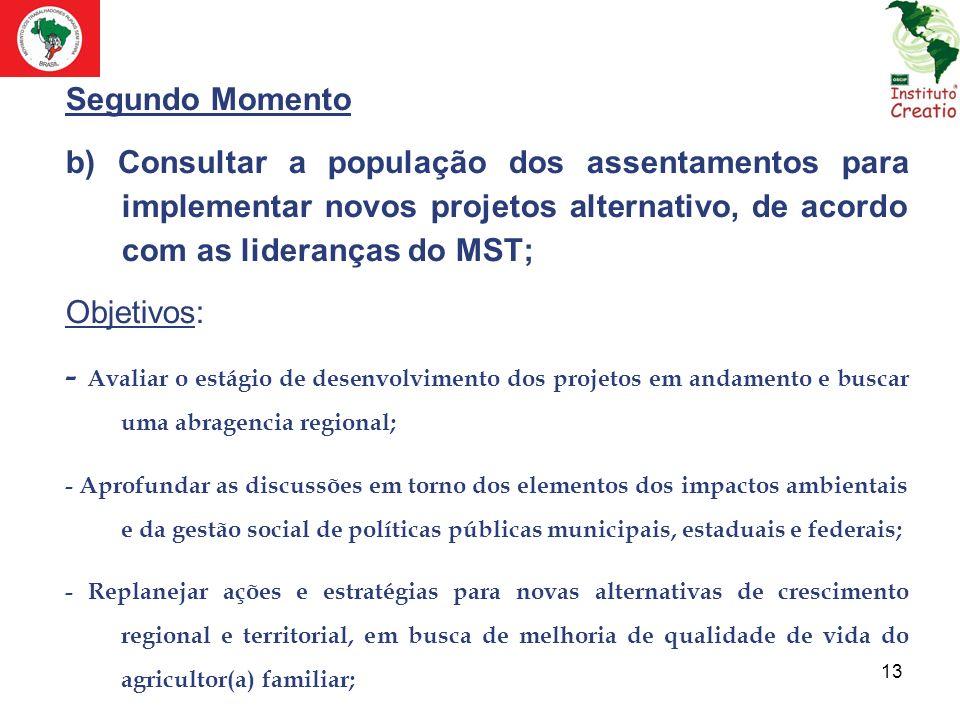 Segundo Momento b) Consultar a população dos assentamentos para implementar novos projetos alternativo, de acordo com as lideranças do MST;