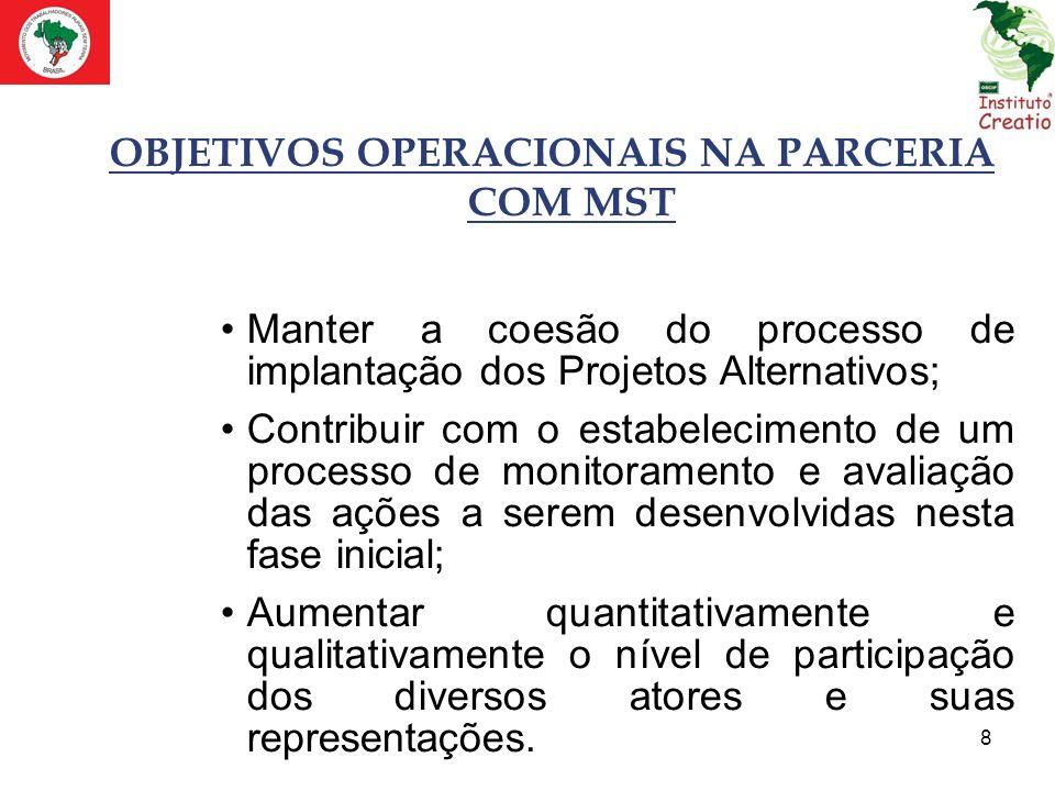 OBJETIVOS OPERACIONAIS NA PARCERIA COM MST