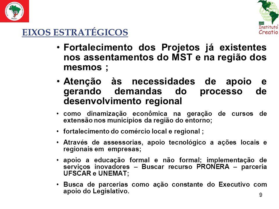 EIXOS ESTRATÉGICOS Fortalecimento dos Projetos já existentes nos assentamentos do MST e na região dos mesmos ;