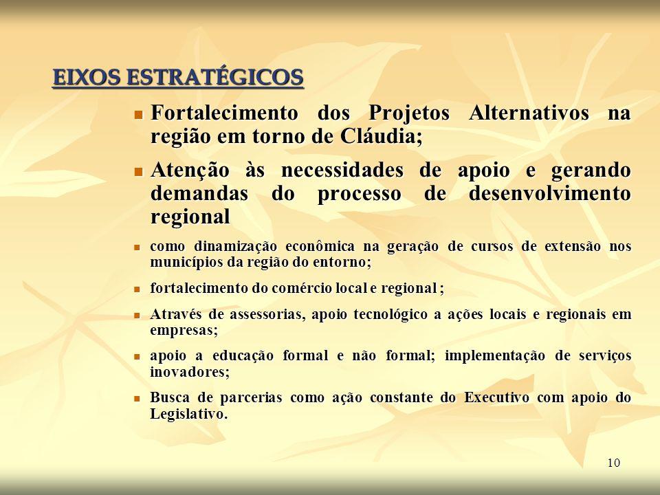 EIXOS ESTRATÉGICOS Fortalecimento dos Projetos Alternativos na região em torno de Cláudia;