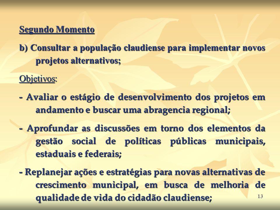 Segundo Momento b) Consultar a população claudiense para implementar novos projetos alternativos;