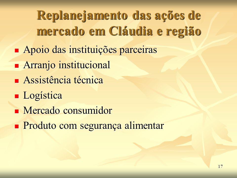 Replanejamento das ações de mercado em Cláudia e região