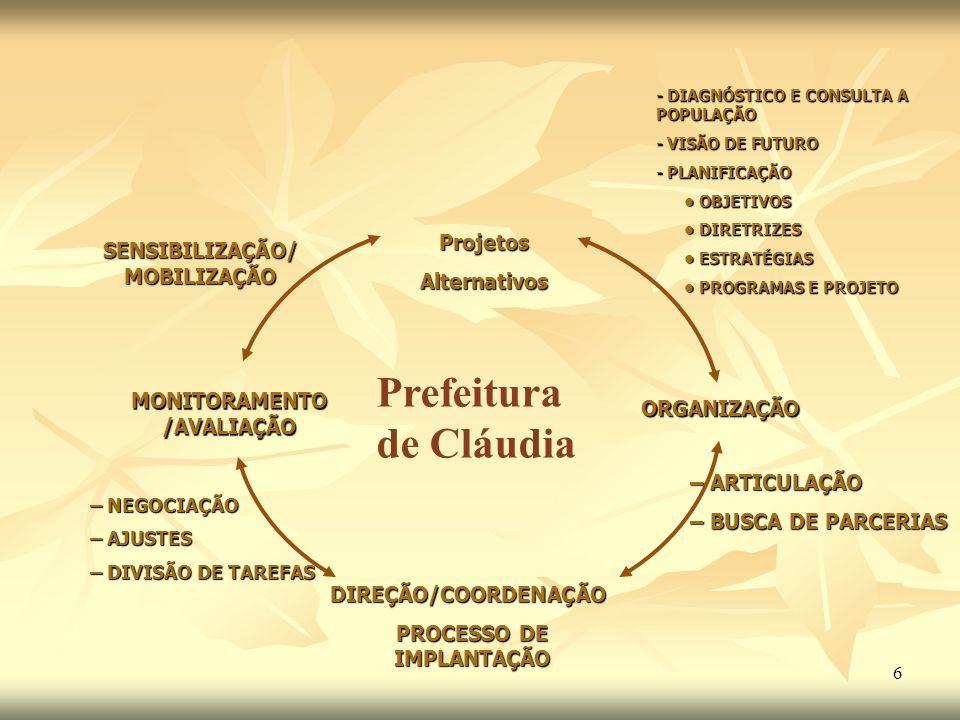 Prefeitura de Cláudia Projetos SENSIBILIZAÇÃO/MOBILIZAÇÃO Alternativos