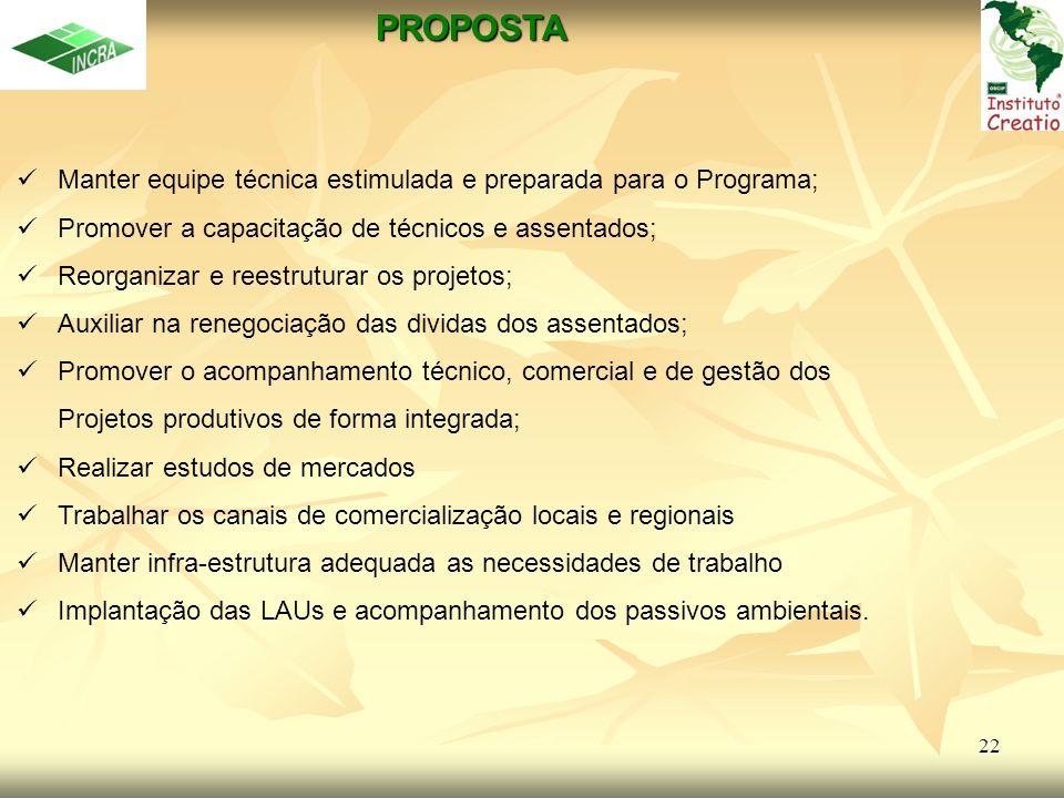 PROPOSTA Manter equipe técnica estimulada e preparada para o Programa;