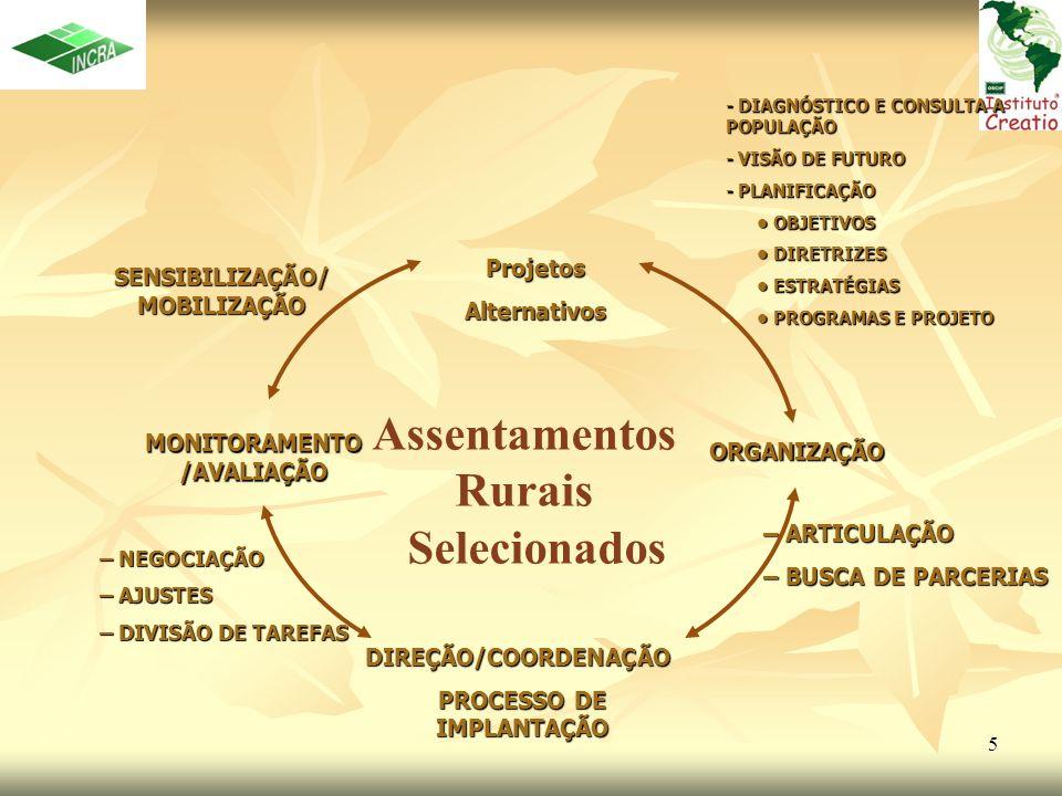 Assentamentos Rurais Selecionados Projetos SENSIBILIZAÇÃO/MOBILIZAÇÃO
