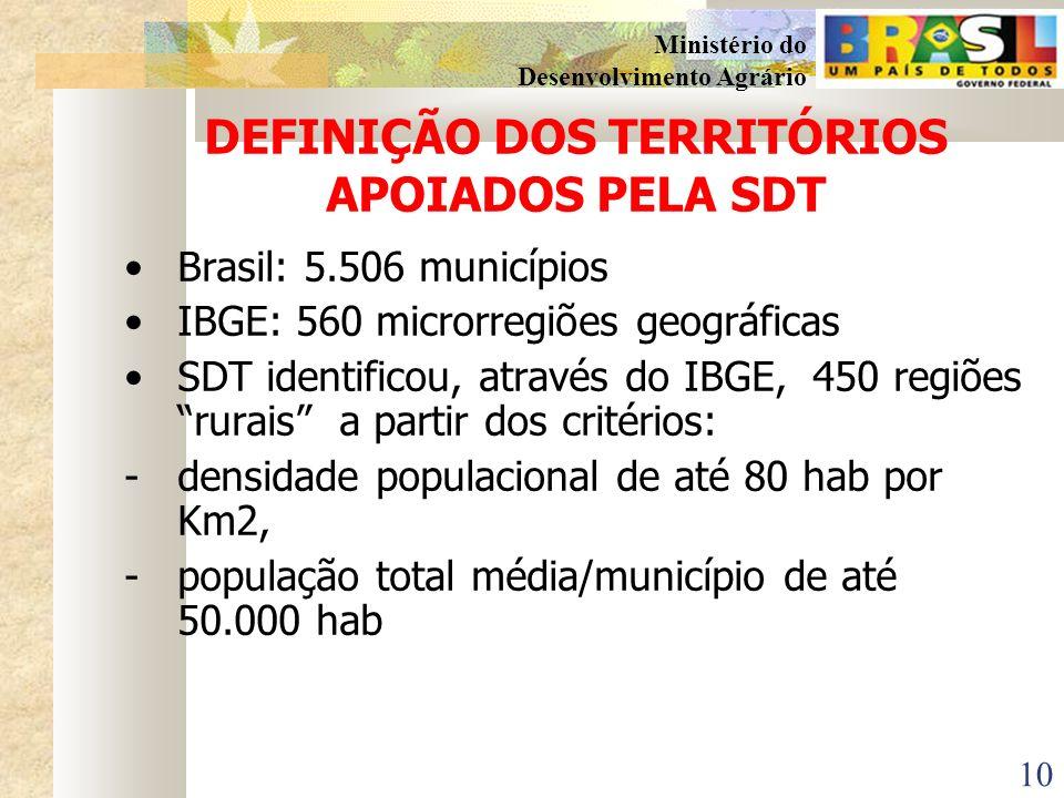 DEFINIÇÃO DOS TERRITÓRIOS APOIADOS PELA SDT
