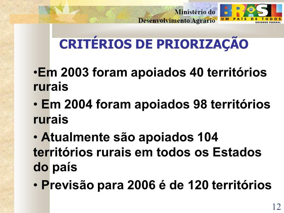 CRITÉRIOS DE PRIORIZAÇÃO