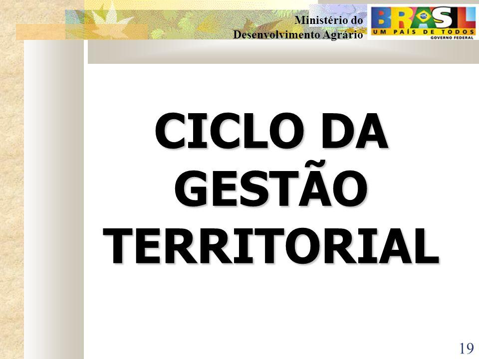 CICLO DA GESTÃO TERRITORIAL