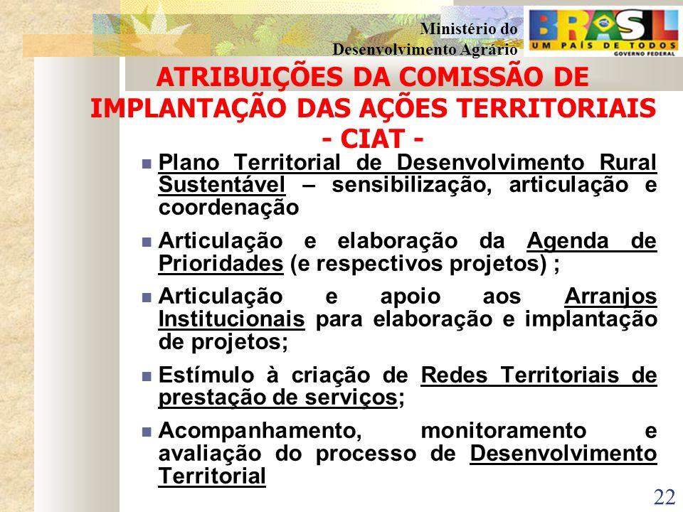ATRIBUIÇÕES DA COMISSÃO DE IMPLANTAÇÃO DAS AÇÕES TERRITORIAIS - CIAT -