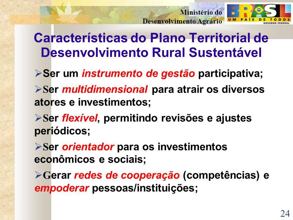 Características do Plano Territorial de Desenvolvimento Rural Sustentável