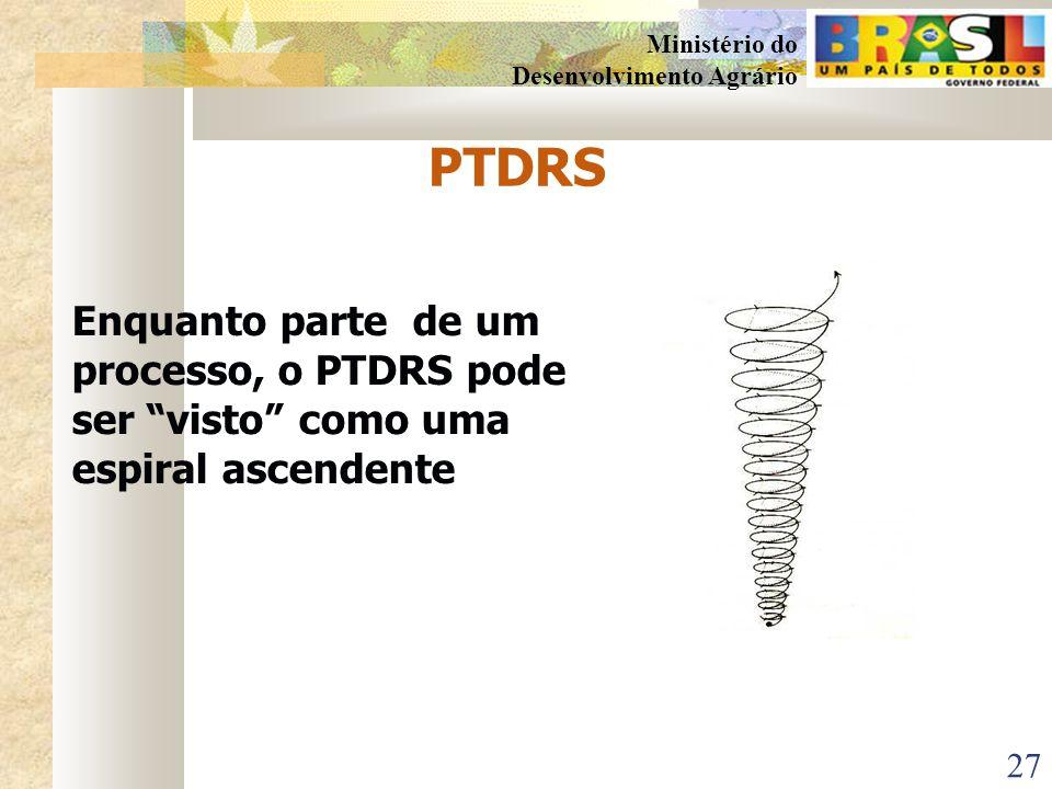PTDRS Enquanto parte de um processo, o PTDRS pode ser visto como uma espiral ascendente