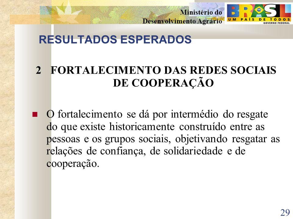 2 FORTALECIMENTO DAS REDES SOCIAIS DE COOPERAÇÃO