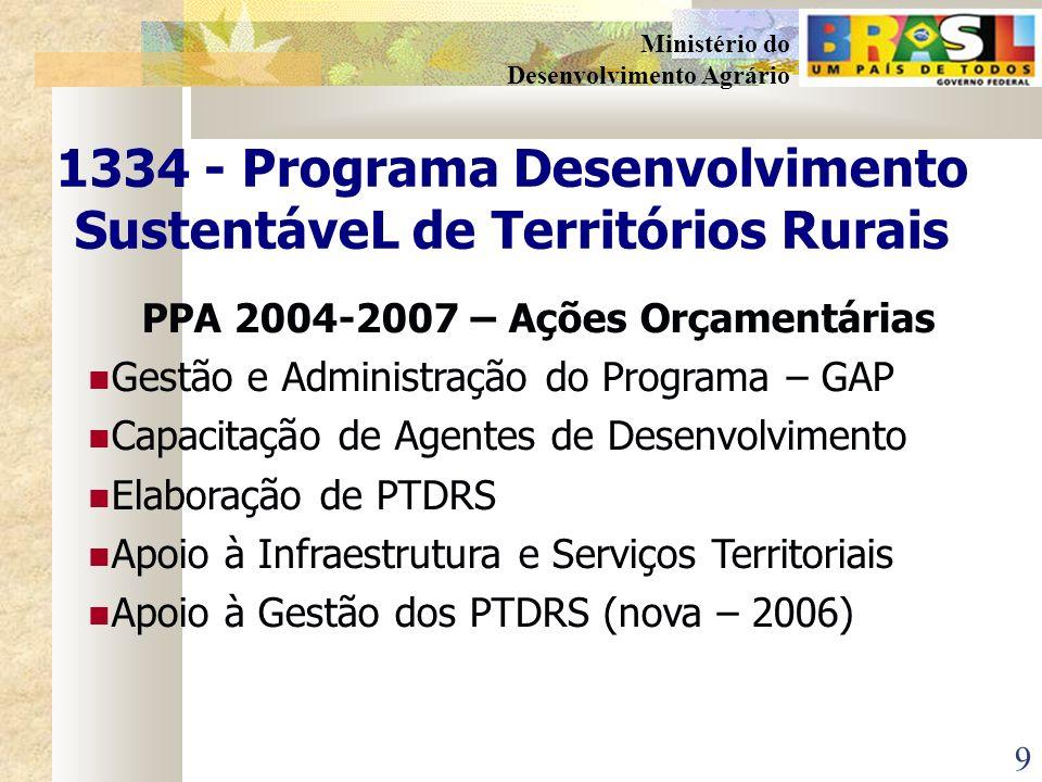 1334 - Programa Desenvolvimento SustentáveL de Territórios Rurais