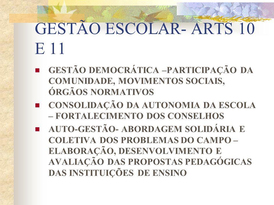 GESTÃO ESCOLAR- ARTS 10 E 11GESTÃO DEMOCRÁTICA –PARTICIPAÇÃO DA COMUNIDADE, MOVIMENTOS SOCIAIS, ÓRGÃOS NORMATIVOS.