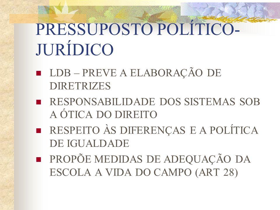 PRESSUPOSTO POLÍTICO-JURÍDICO