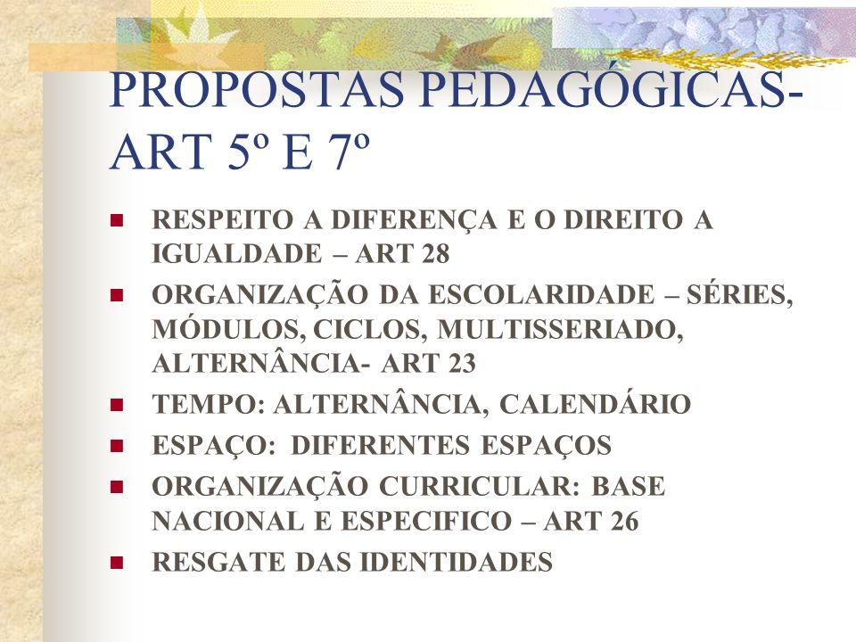 PROPOSTAS PEDAGÓGICAS- ART 5º E 7º