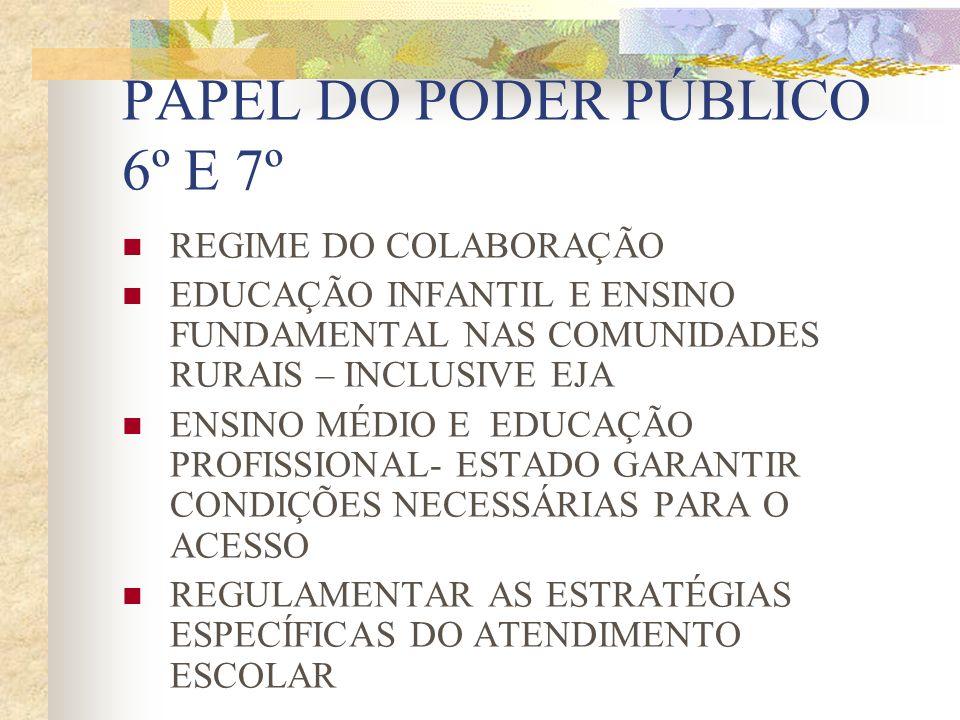 PAPEL DO PODER PÚBLICO 6º E 7º