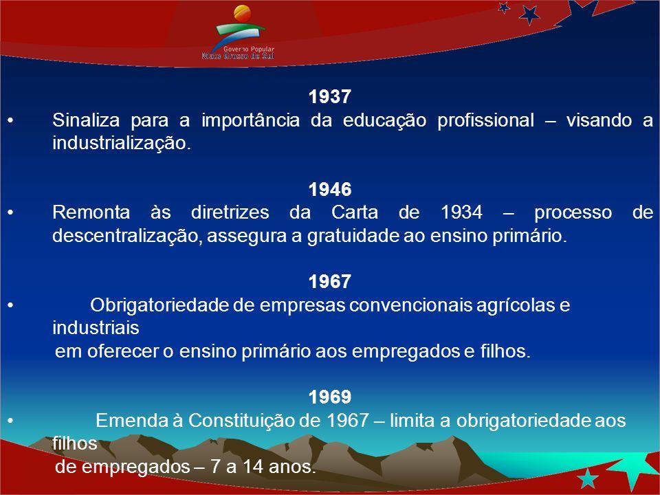 1937 Sinaliza para a importância da educação profissional – visando a industrialização. 1946.