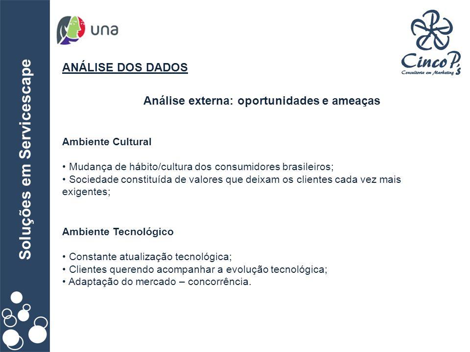 Soluções em Servicescape